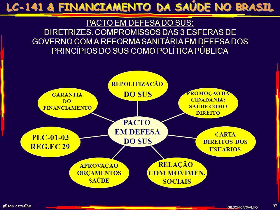 REPOLITIZAÇÃO PACTO EM DEFESA DO SUS: