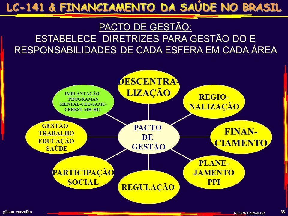 FINAN- CIAMENTO DESCENTRA- LIZAÇÃO