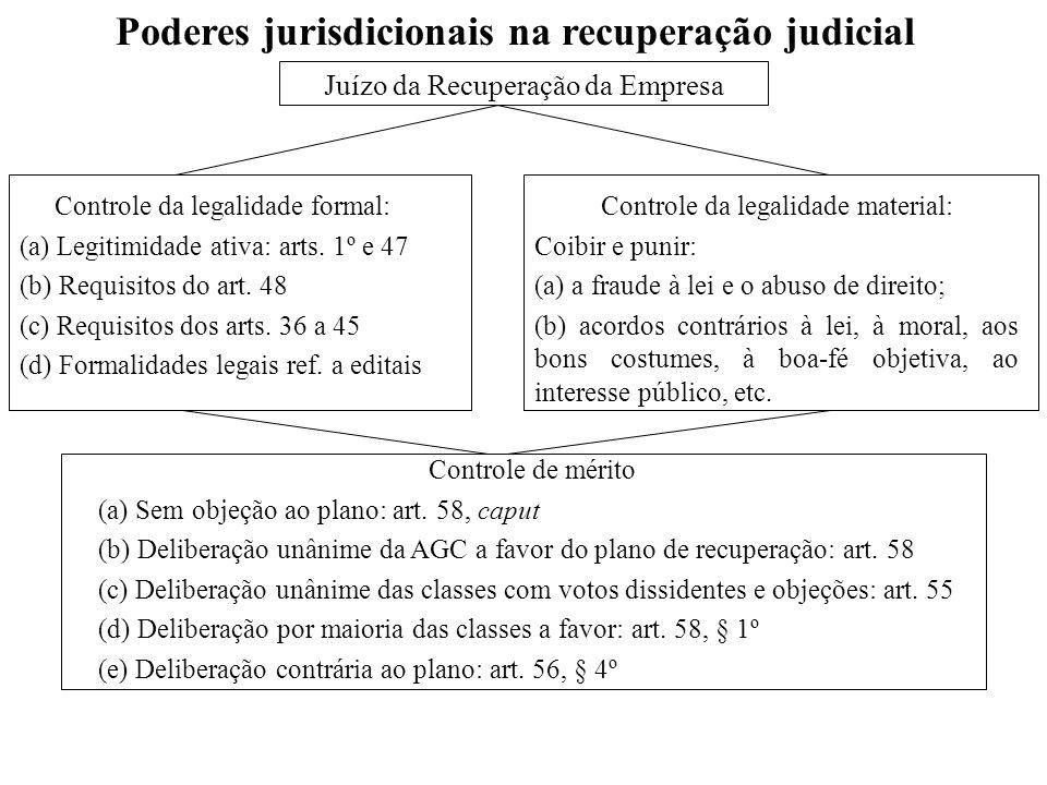 Poderes jurisdicionais na recuperação judicial