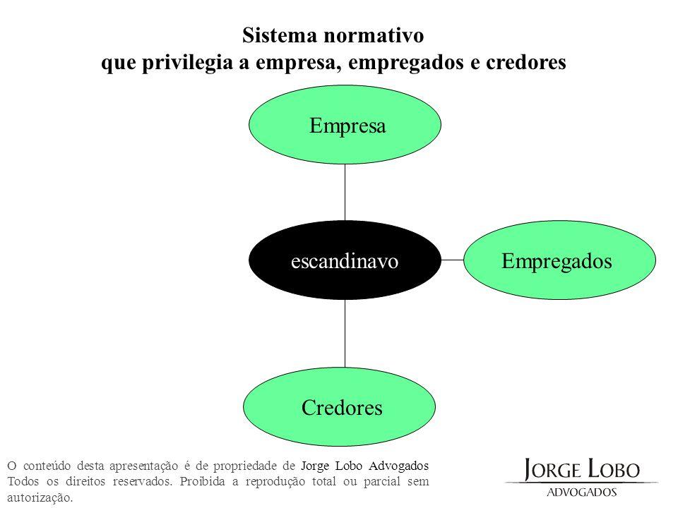que privilegia a empresa, empregados e credores
