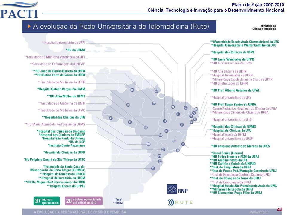 Plano de Ação 2007-2010 Ciência, Tecnologia e Inovação para o Desenvolvimento Nacional 43