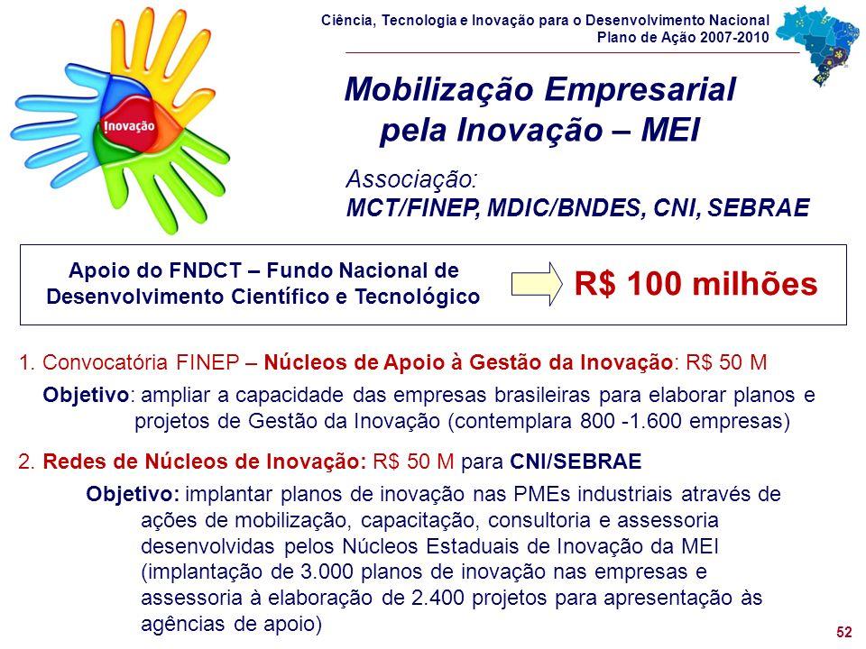 Mobilização Empresarial pela Inovação – MEI