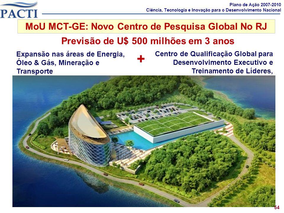+ Comprometimentos 1 MoU MCT-GE: Novo Centro de Pesquisa Global No RJ