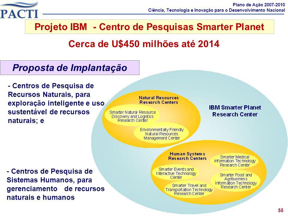 Comprometimentos 1 Projeto IBM - Centro de Pesquisas Smarter Planet