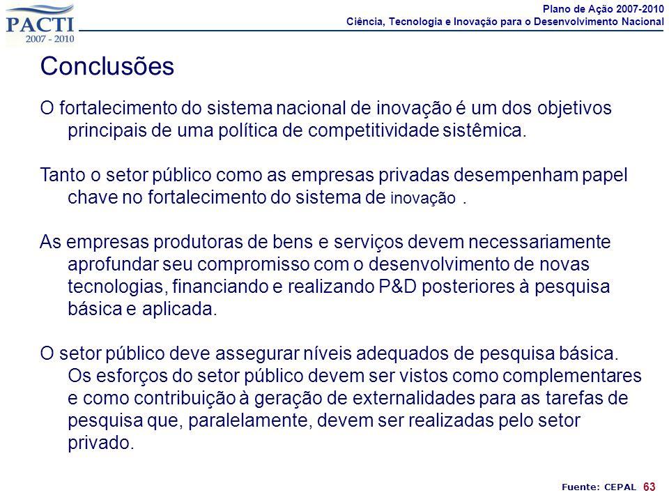 Plano de Ação 2007-2010 Ciência, Tecnologia e Inovação para o Desenvolvimento Nacional. Conclusões.
