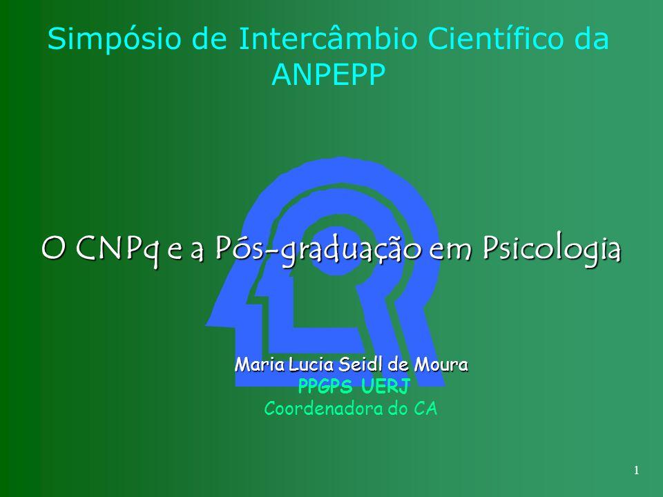 Simpósio de Intercâmbio Científico da ANPEPP