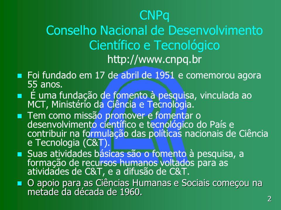 CNPq Conselho Nacional de Desenvolvimento Científico e Tecnológico http://www.cnpq.br