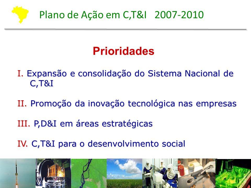 Plano de Ação em C,T&I 2007-2010 Prioridades