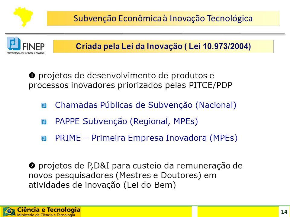 Criada pela Lei da Inovação ( Lei 10.973/2004)