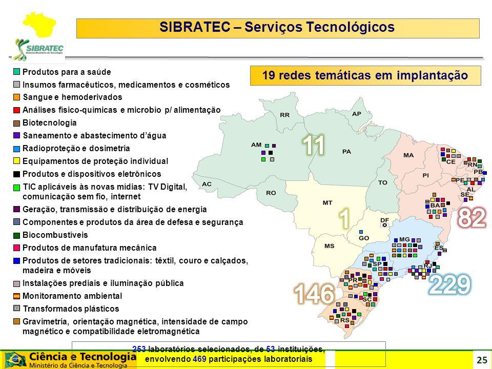 11 1 82 229 146 SIBRATEC – Serviços Tecnológicos