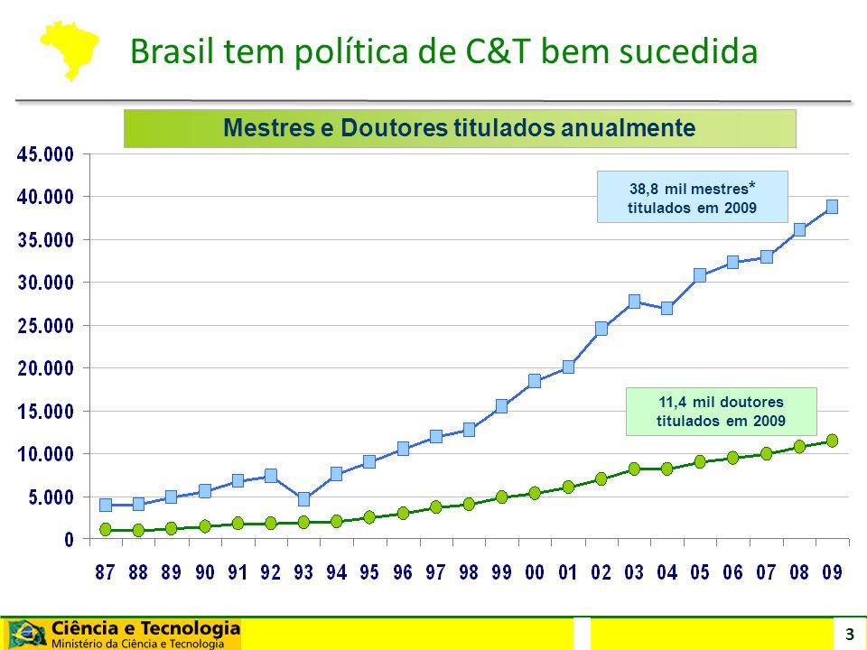 Brasil tem política de C&T bem sucedida