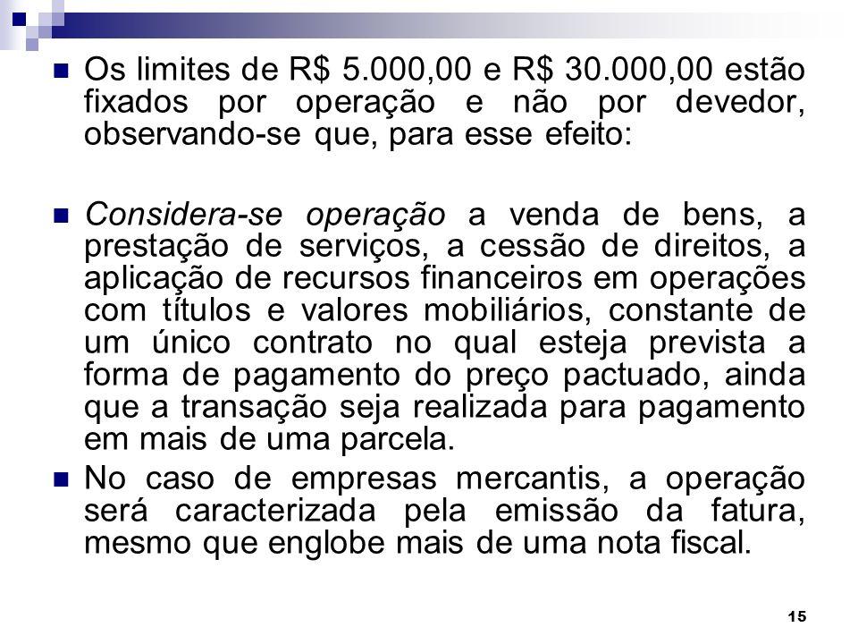 Os limites de R$ 5.000,00 e R$ 30.000,00 estão fixados por operação e não por devedor, observando-se que, para esse efeito: