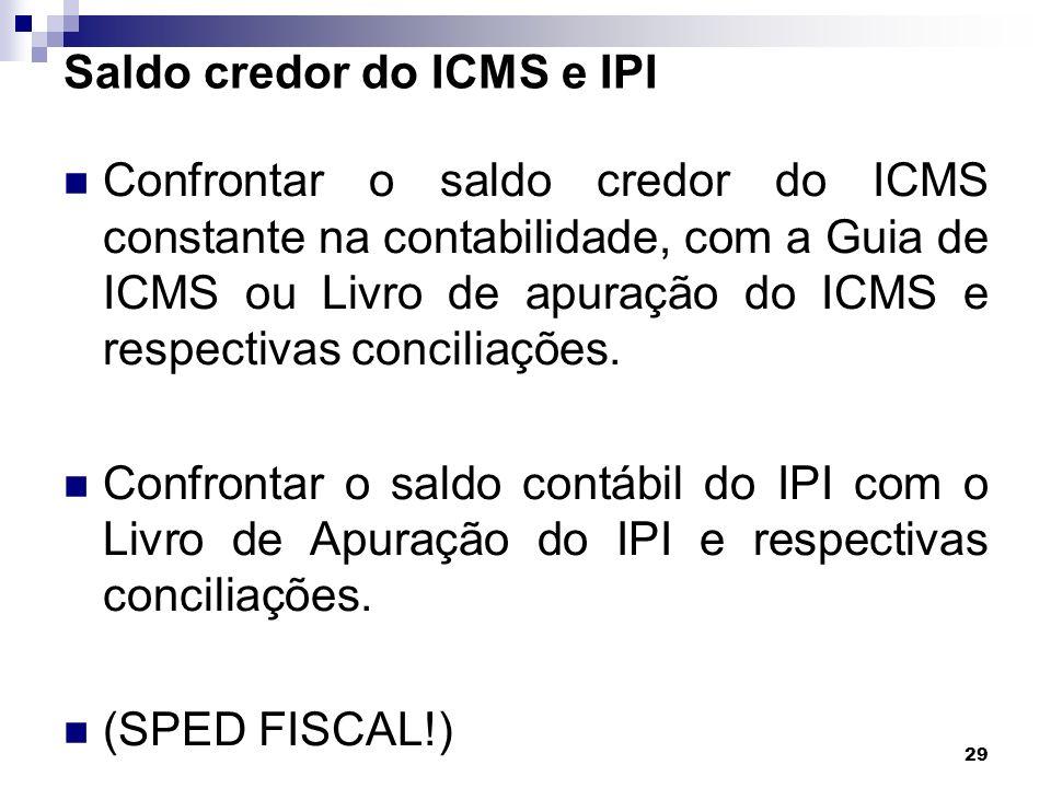 Saldo credor do ICMS e IPI