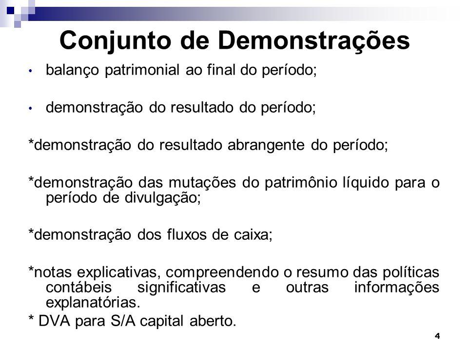 Conjunto de Demonstrações