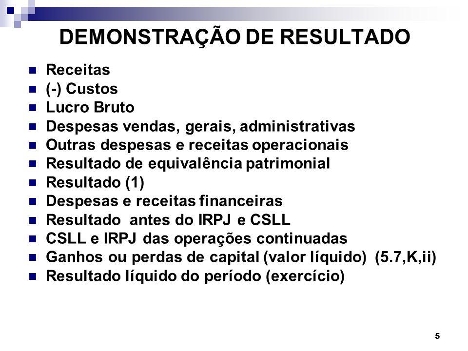 DEMONSTRAÇÃO DE RESULTADO