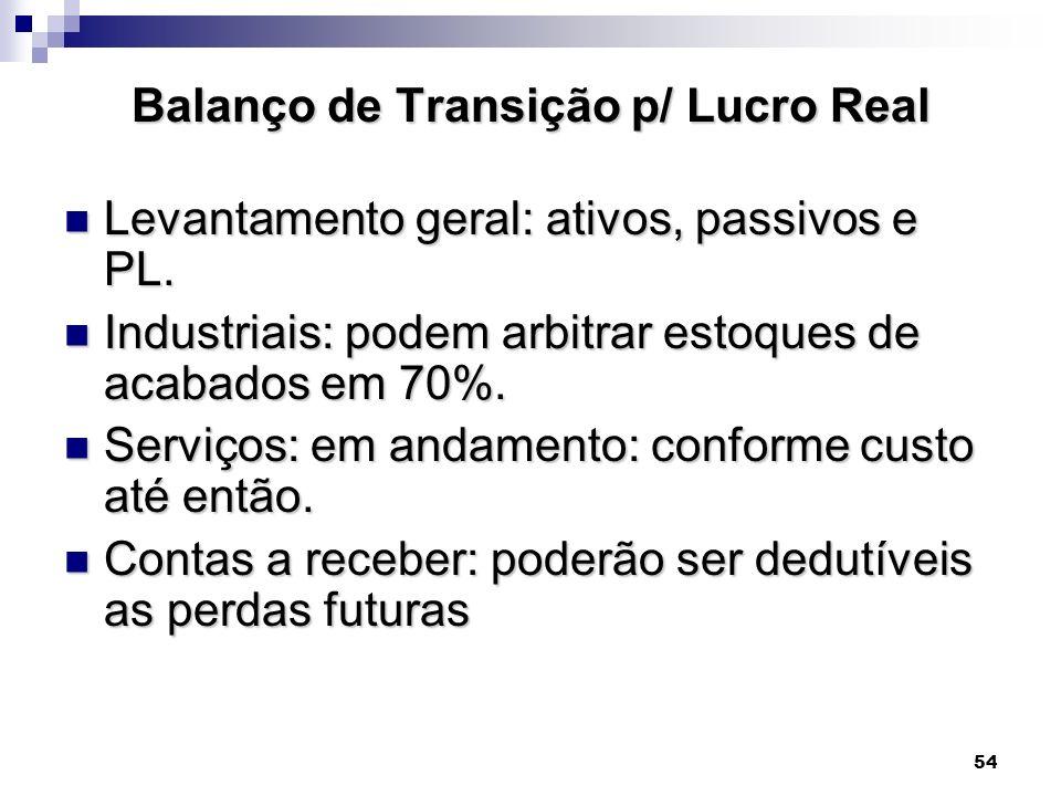 Balanço de Transição p/ Lucro Real