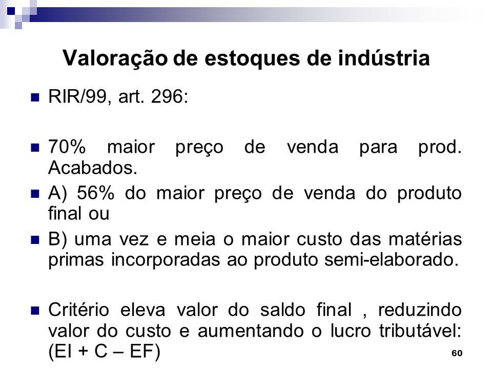 Valoração de estoques de indústria