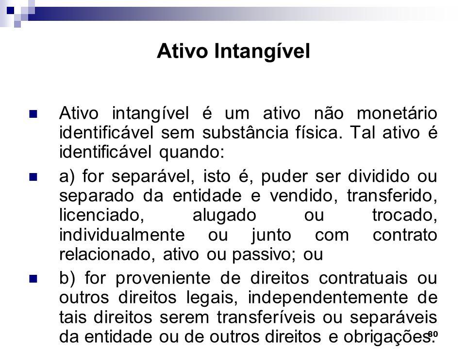 Ativo Intangível Ativo intangível é um ativo não monetário identificável sem substância física. Tal ativo é identificável quando: