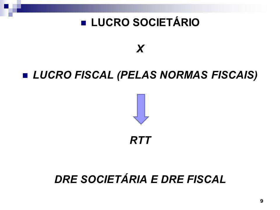 LUCRO FISCAL (PELAS NORMAS FISCAIS) DRE SOCIETÁRIA E DRE FISCAL