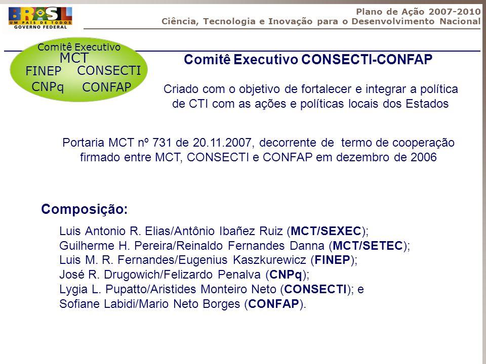 Comitê Executivo CONSECTI-CONFAP