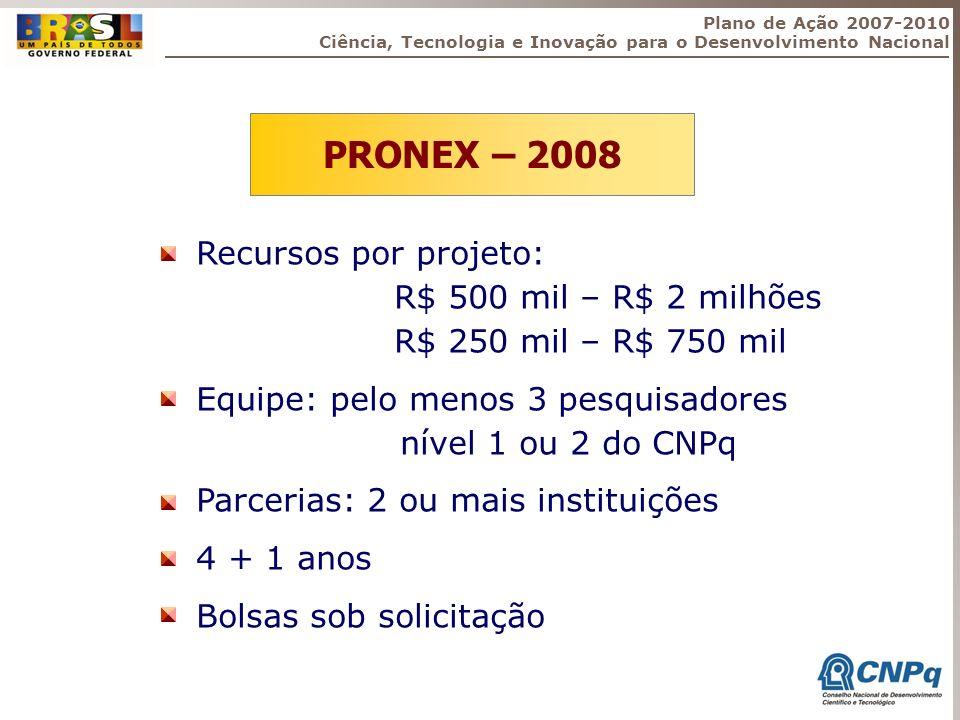 PRONEX – 2008 Recursos por projeto: R$ 500 mil – R$ 2 milhões
