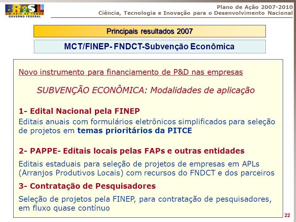 MCT/FINEP- FNDCT-Subvenção Econômica