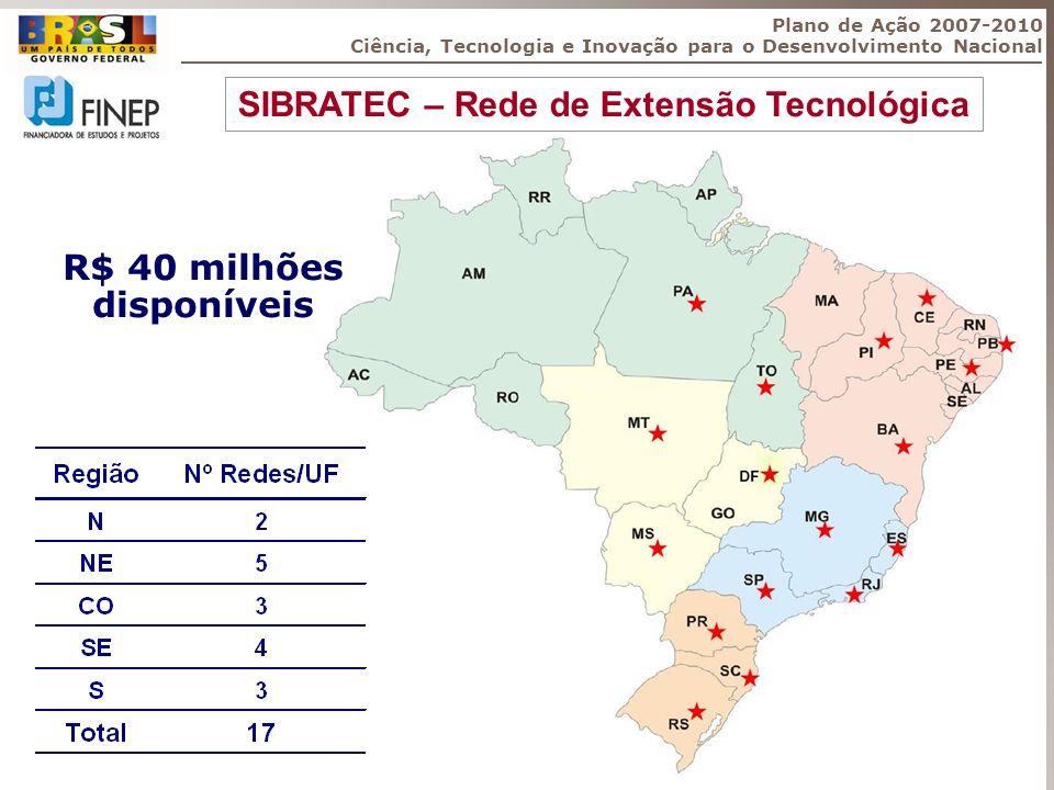 SIBRATEC – Rede de Extensão Tecnológica