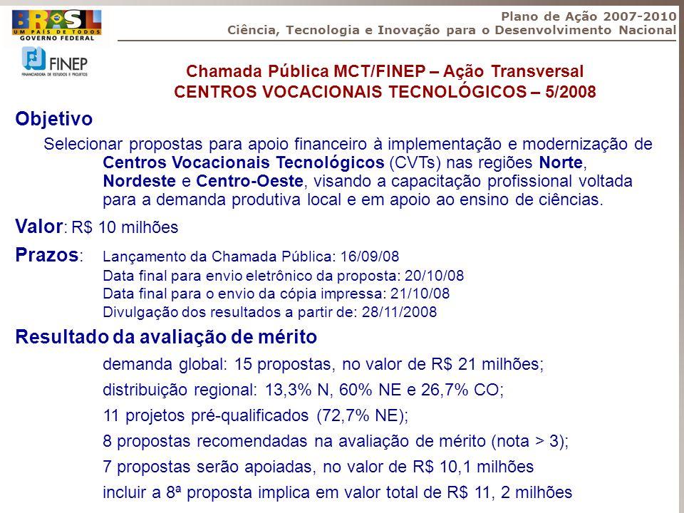 Prazos: Lançamento da Chamada Pública: 16/09/08