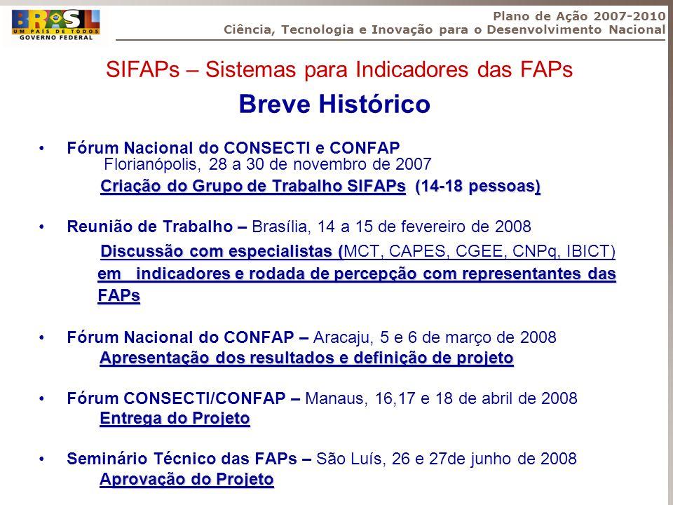 SIFAPs – Sistemas para Indicadores das FAPs