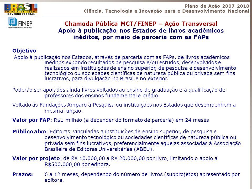 Chamada Pública MCT/FINEP – Ação Transversal