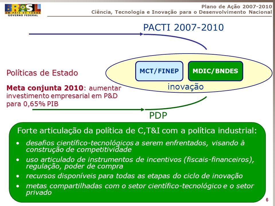 Forte articulação da política de C,T&I com a política industrial: