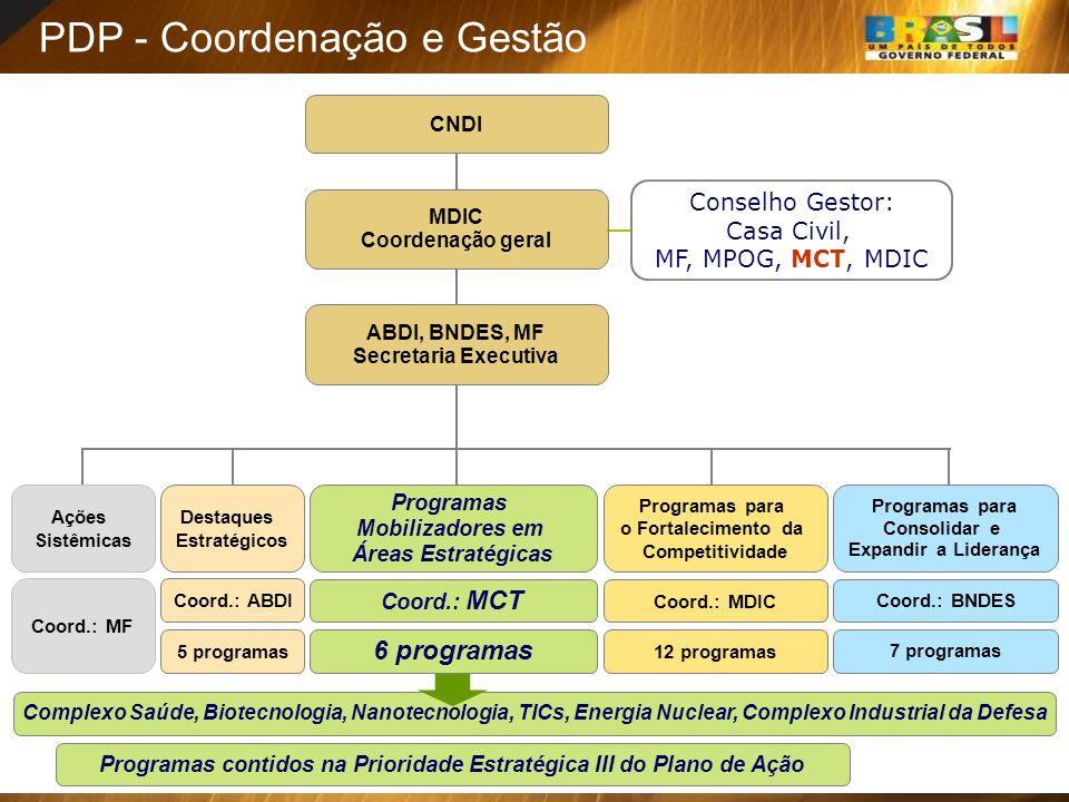 Programas contidos na Prioridade Estratégica III do Plano de Ação