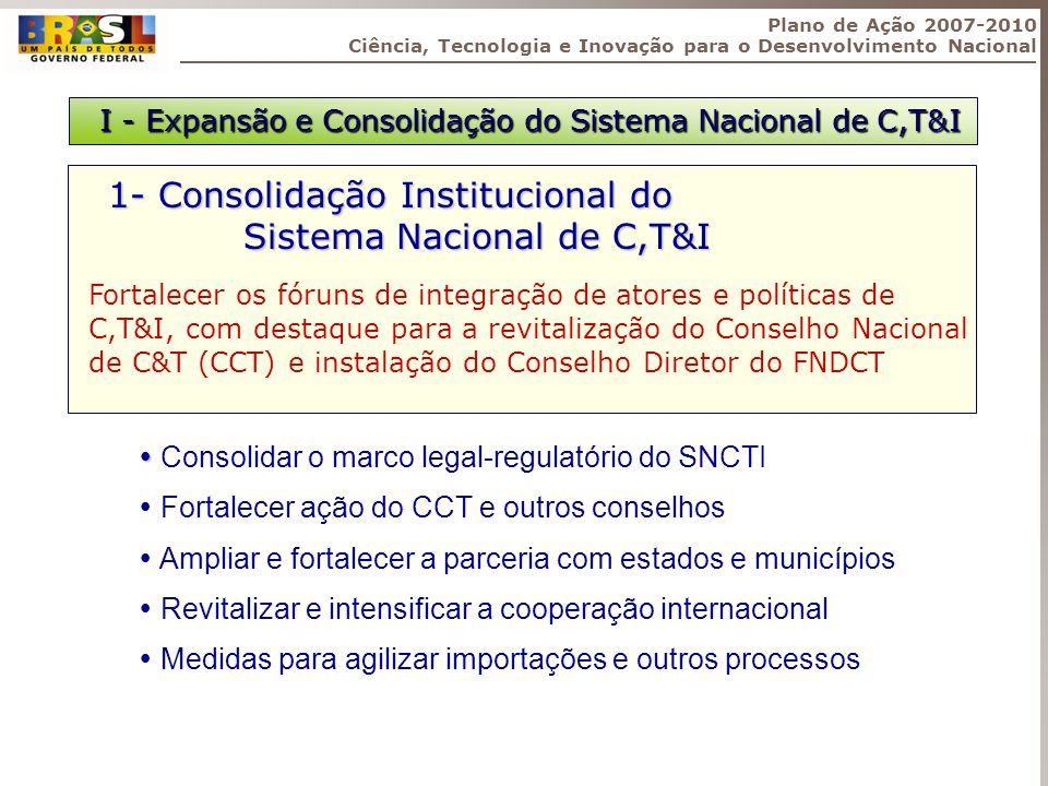 1- Consolidação Institucional do Sistema Nacional de C,T&I