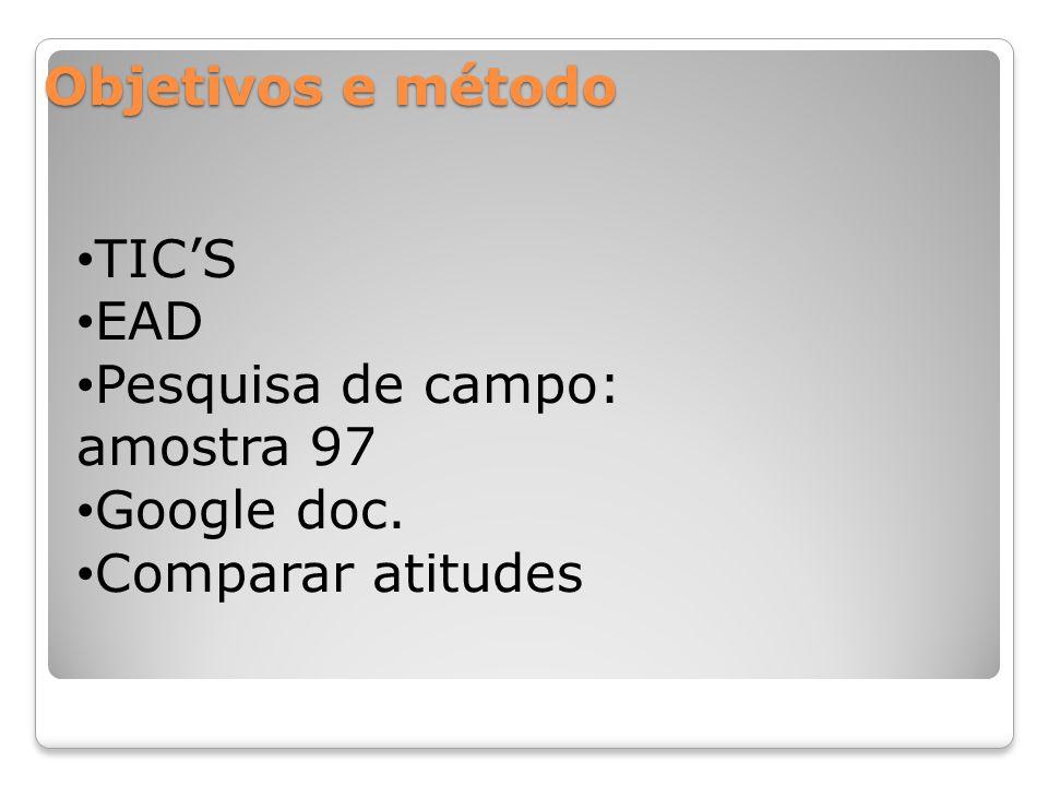 Objetivos e método TIC'S EAD Pesquisa de campo: amostra 97 Google doc. Comparar atitudes
