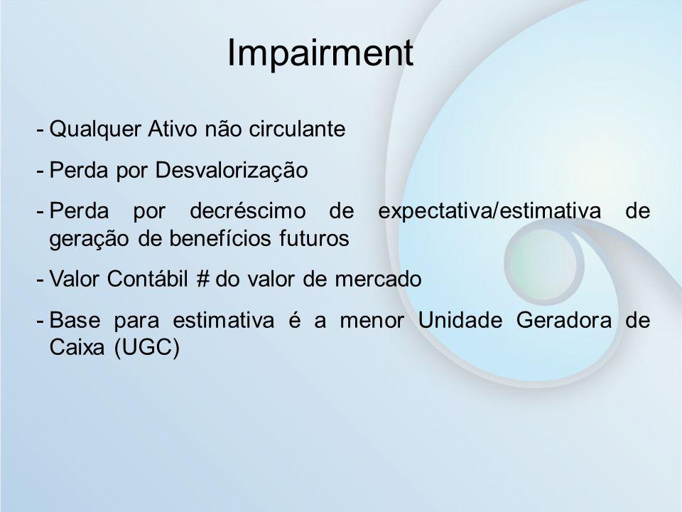 Impairment Qualquer Ativo não circulante Perda por Desvalorização