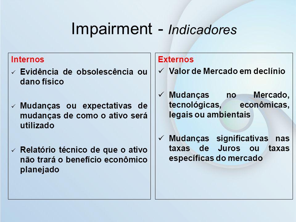 Impairment - Indicadores