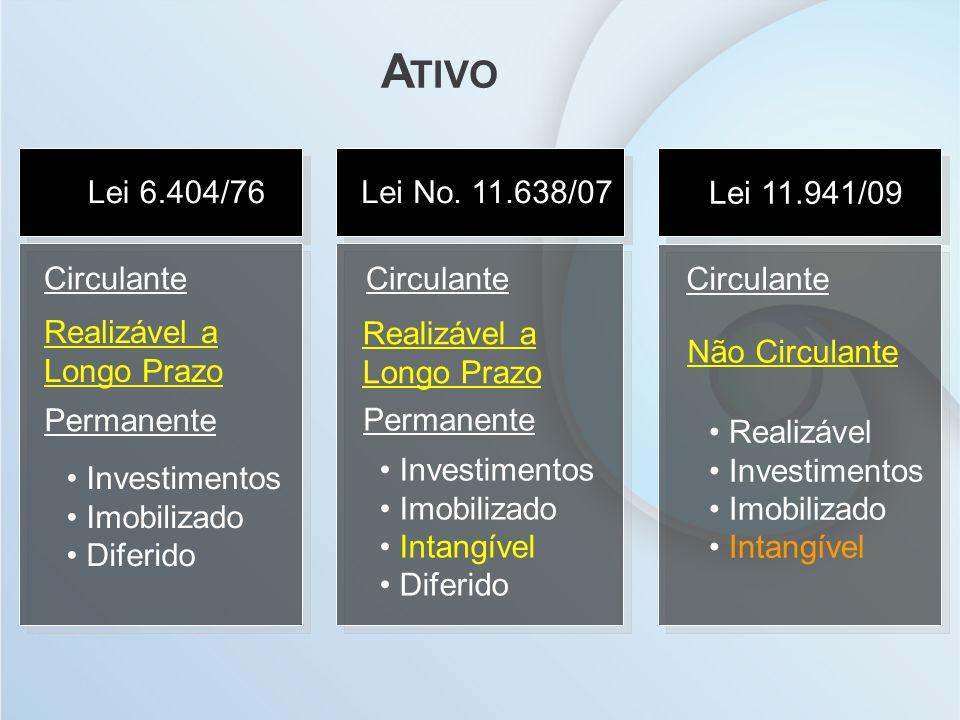 Ativo Lei 6.404/76 Lei No. 11.638/07 Lei 11.941/09 Circulante