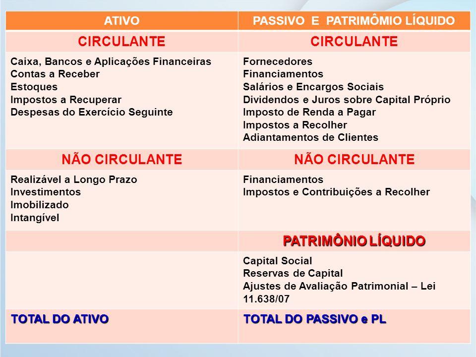 PASSIVO E PATRIMÔMIO LÍQUIDO