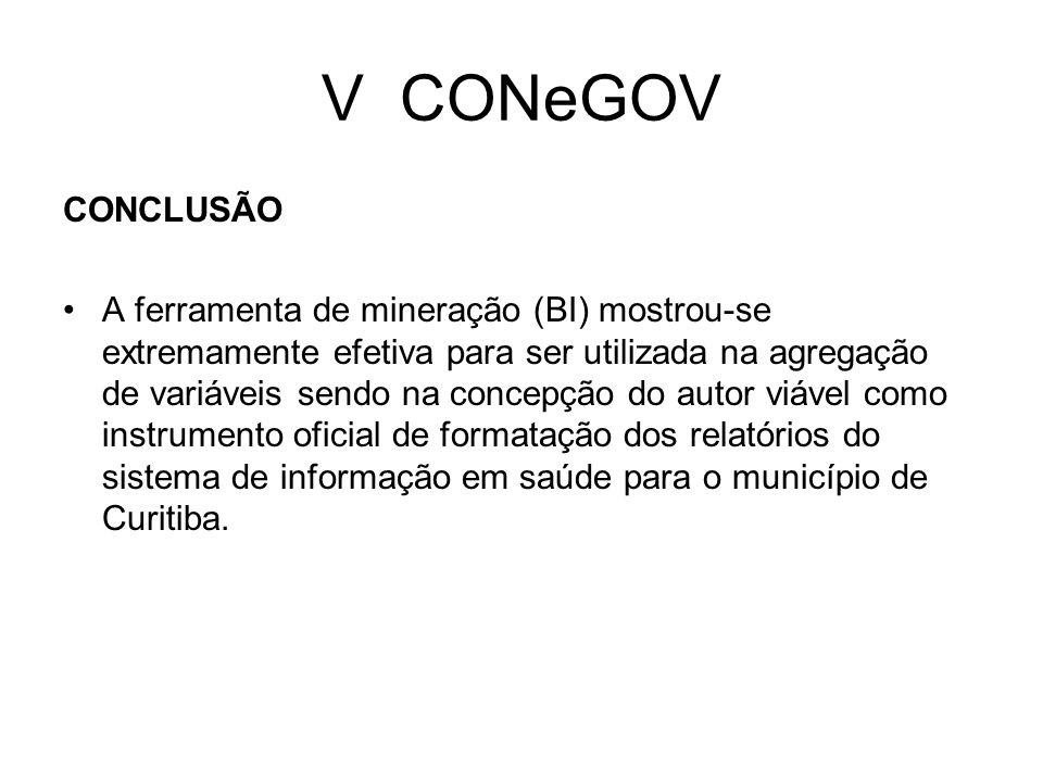 V CONeGOV CONCLUSÃO.
