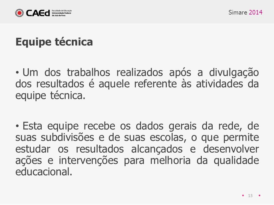 Simare 2014 Equipe técnica. Um dos trabalhos realizados após a divulgação dos resultados é aquele referente às atividades da equipe técnica.