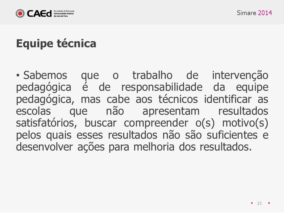 Simare 2014 Equipe técnica.