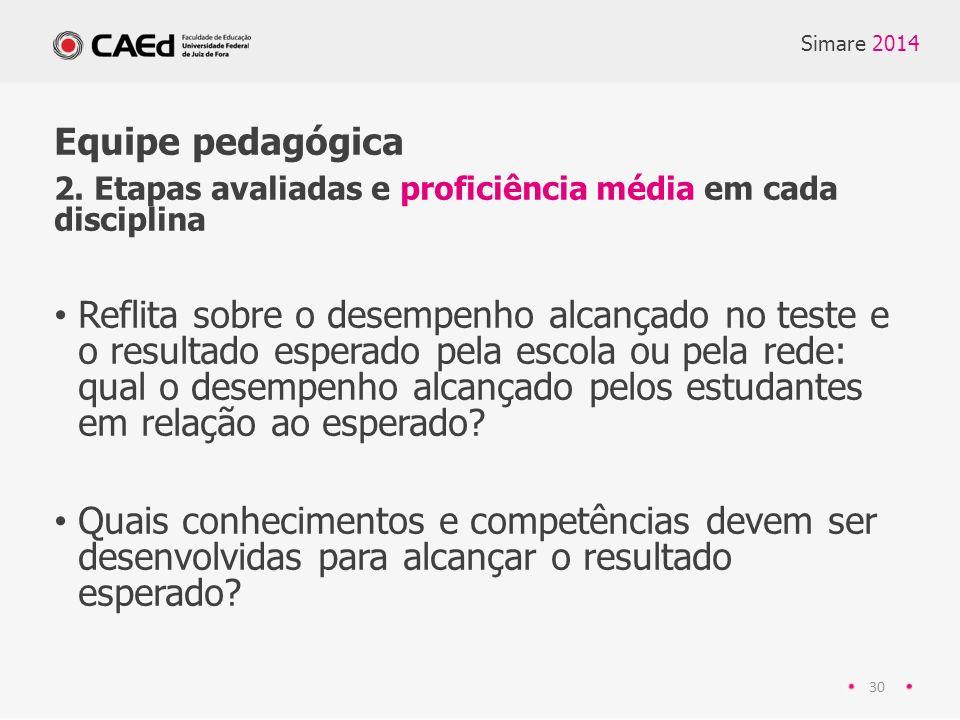 Simare 2014 Equipe pedagógica. 2. Etapas avaliadas e proficiência média em cada disciplina.