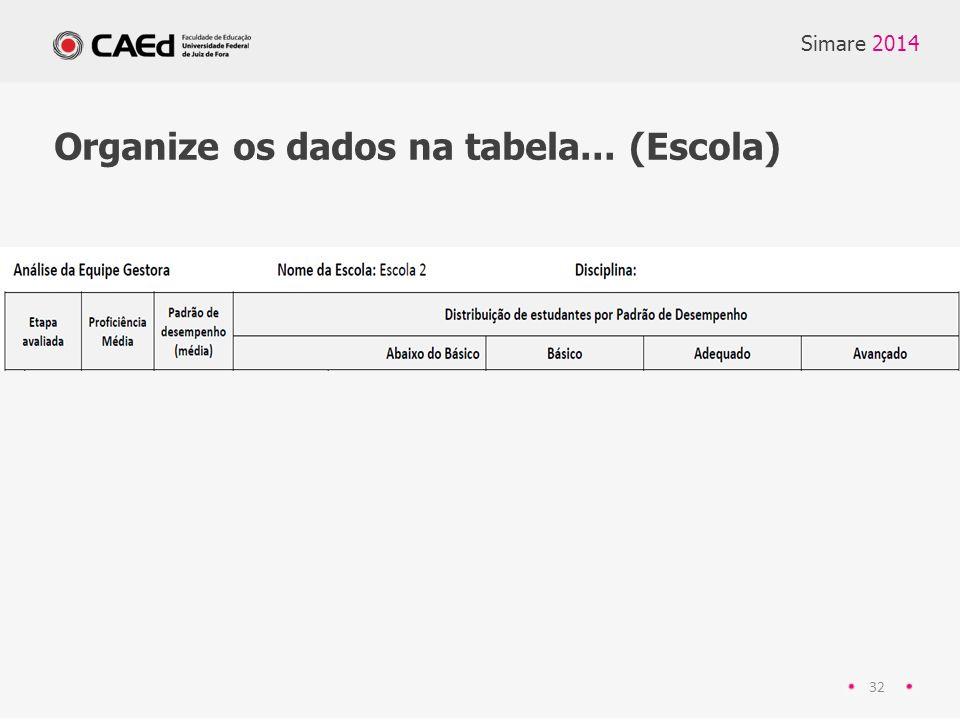 Organize os dados na tabela... (Escola)