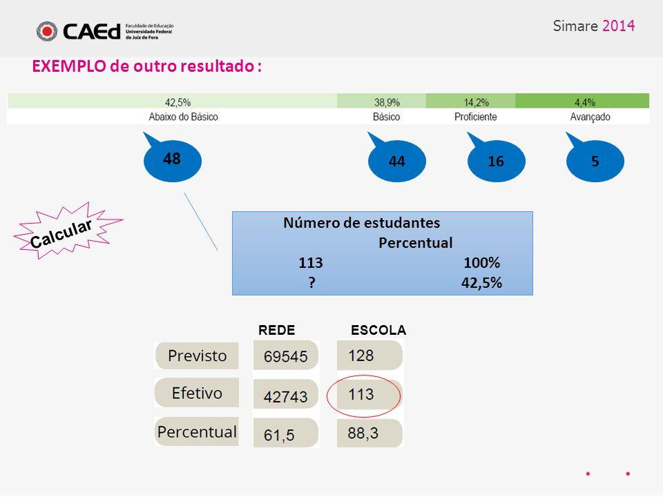 Número de estudantes Percentual
