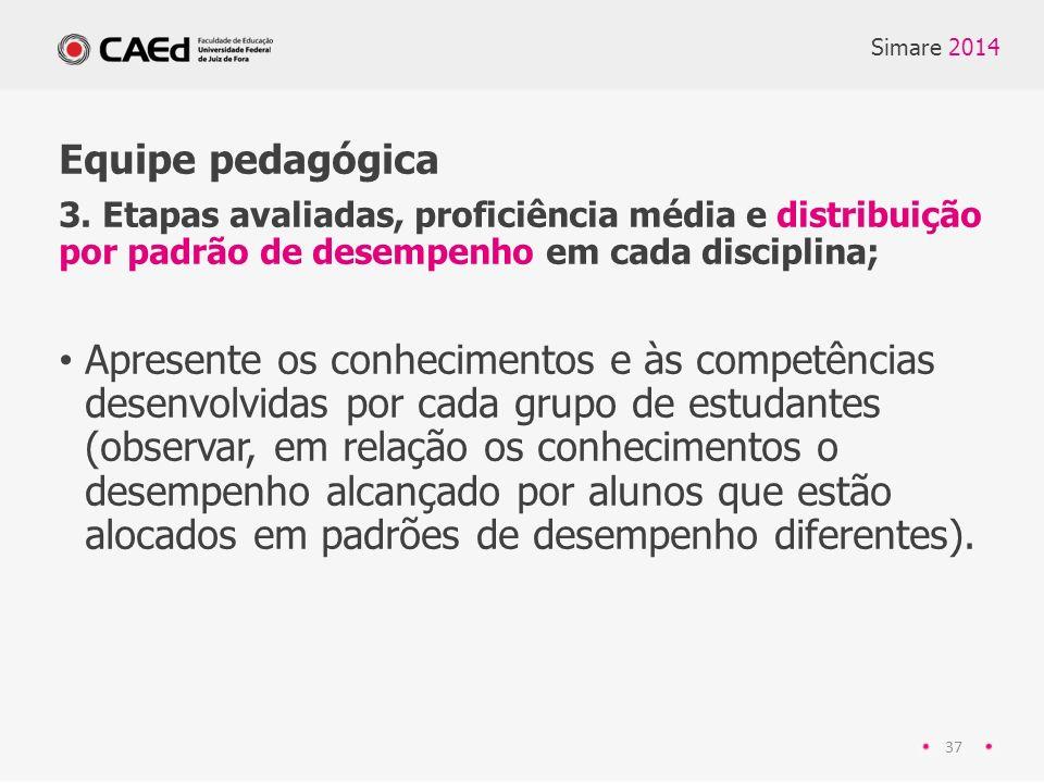 Simare 2014 Equipe pedagógica. 3. Etapas avaliadas, proficiência média e distribuição por padrão de desempenho em cada disciplina;