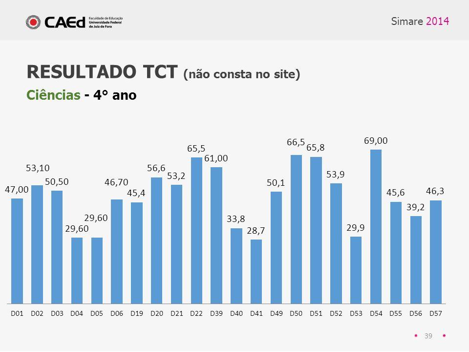RESULTADO TCT (não consta no site)