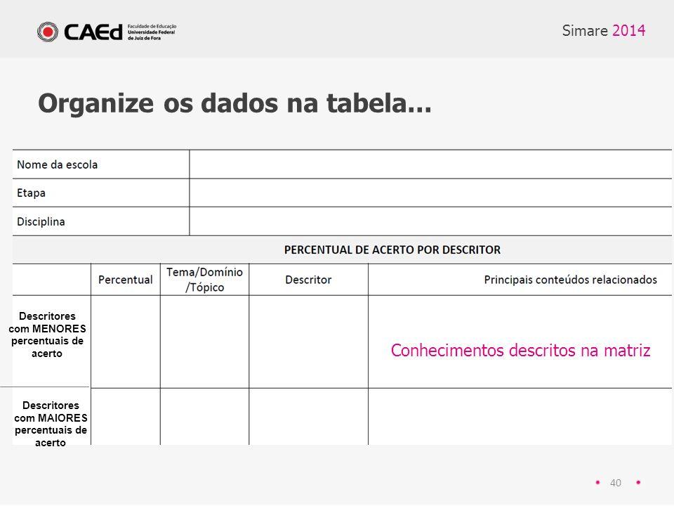 Organize os dados na tabela...