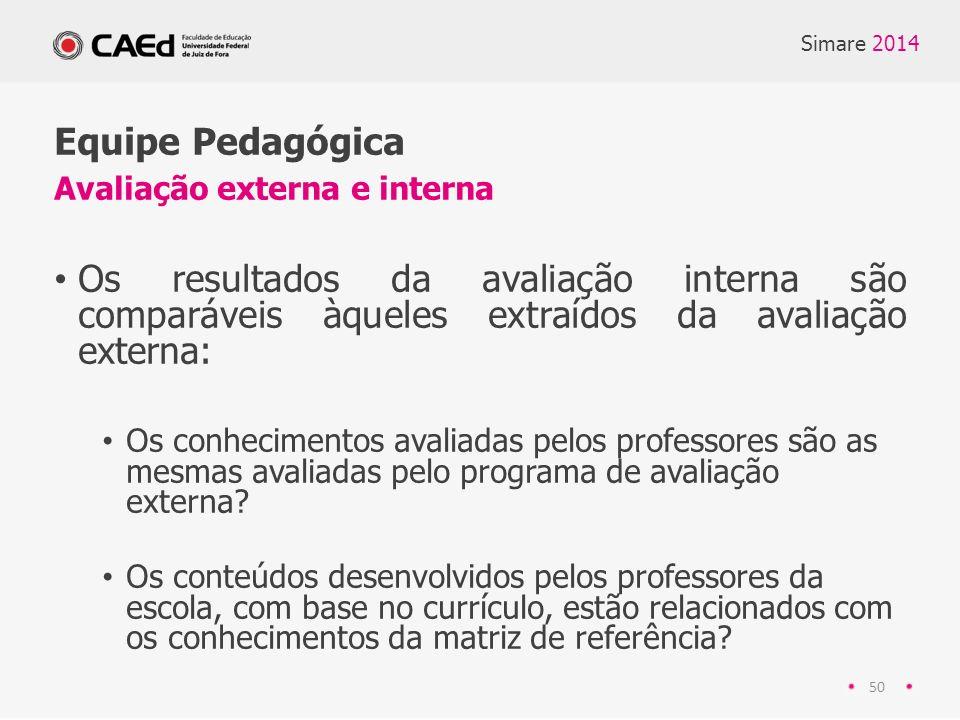Simare 2014 Equipe Pedagógica. Avaliação externa e interna.