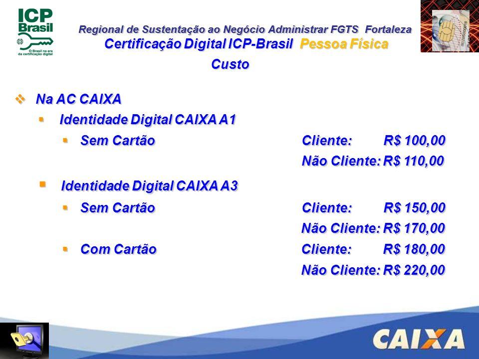 Certificação Digital ICP-Brasil Pessoa Física