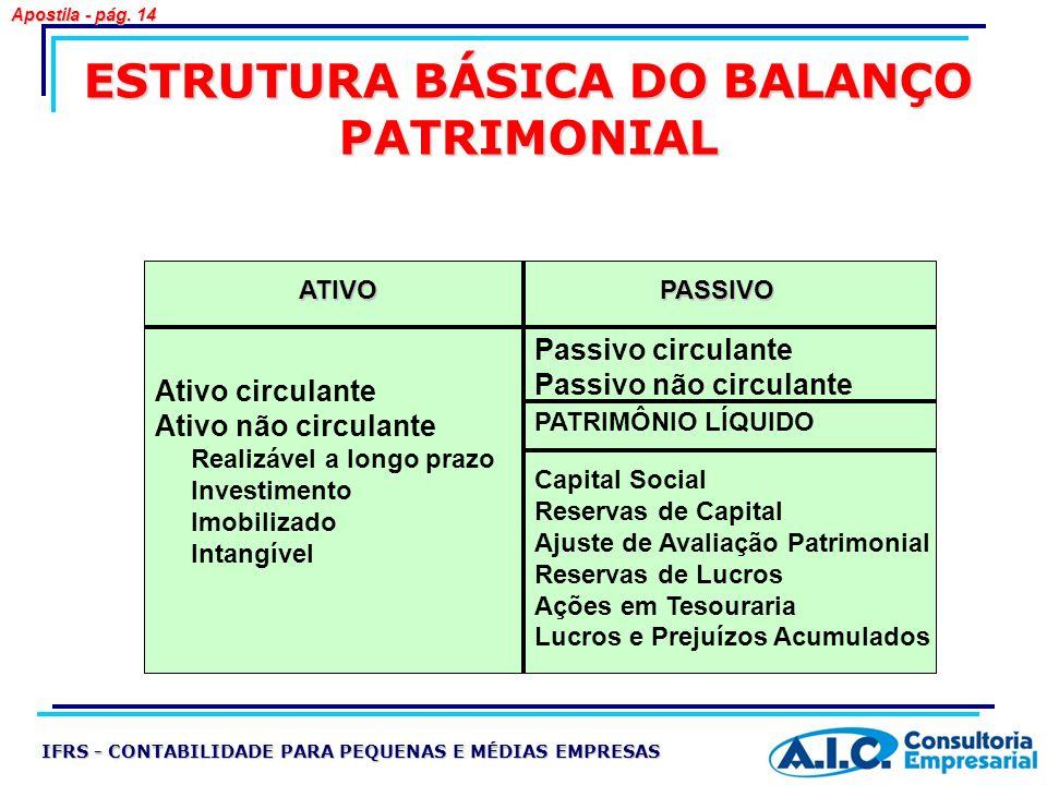 ESTRUTURA BÁSICA DO BALANÇO PATRIMONIAL